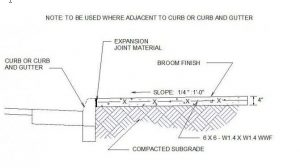 Trip Hazard Repair Sidewalk Schematic Diagram